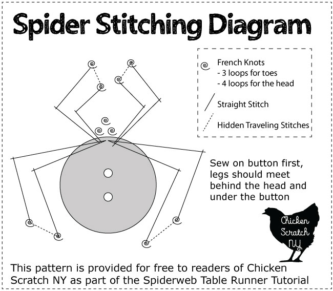 stitch diagram for hand embroidery of a button spider